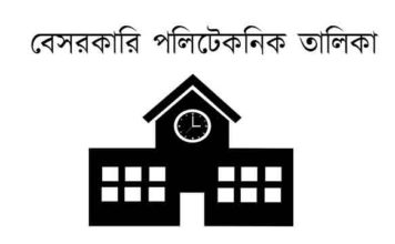 Private Polytechnic List